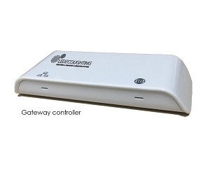 Gateway 300x250